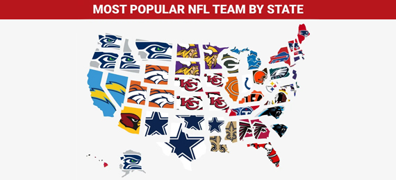 Can You Guess These NFL Team Names?