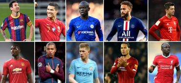 Top Ten Best Football Players in the World