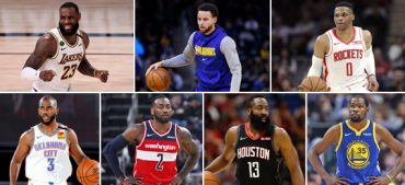 Who Are the NBA Ballers Who Made the Most Money This Year?