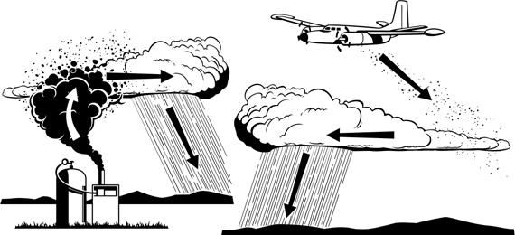 What Is Cloud Seeding?