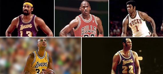 NBA players with 20,000 points
