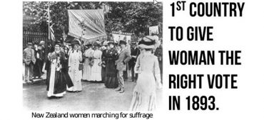 Which Country Was the First to Give Women the Right to Vote?