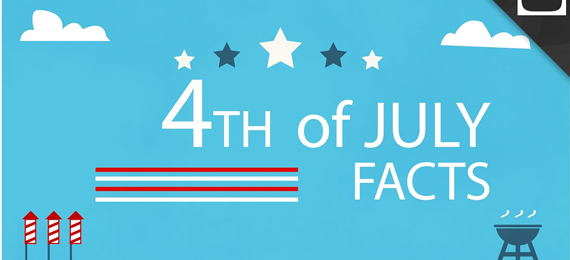 4th of July facts