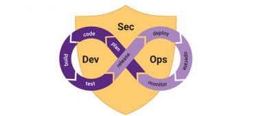 All You Need to Know about DevSecOps