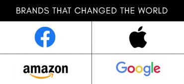 Most Innovative Brands That Changed the World