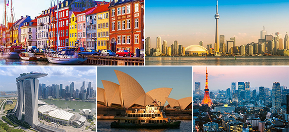 Top 5 Safest Places in the World to Plan Your Next Trip